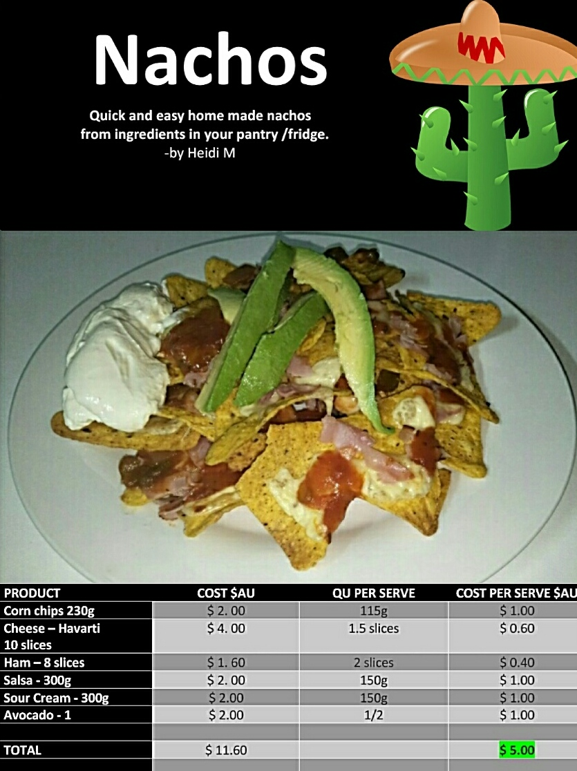 Nachos with a cost and quantity table